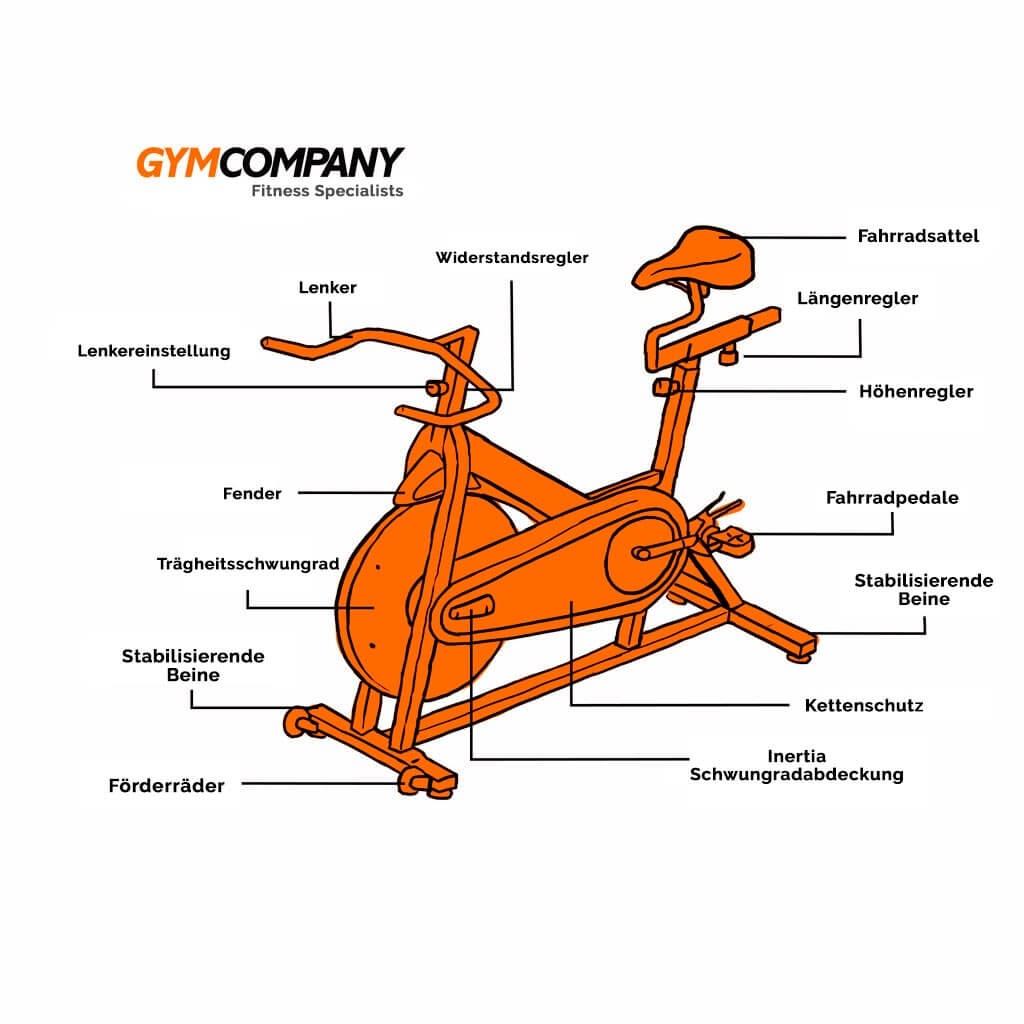 partes-bici-spinning